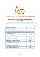 resultats elections ca juin 2017