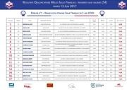 resultats rosieres 2017 1