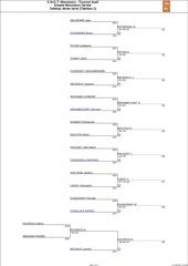 Fichier PDF tableaux 1