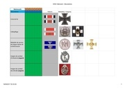 ww2 allemand decorations