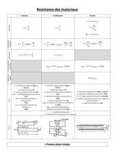 Fichier PDF conception