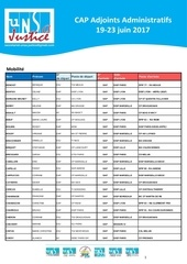 resultats partiels de mobilite 20 juin 2017 16h00