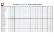 classement bocage montagne 2017