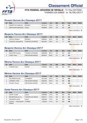 Fichier PDF 20170618 fita thonon