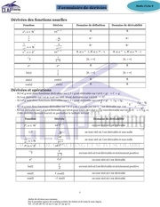 fiche 8 formules derivees