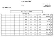Fichier PDF 1 1