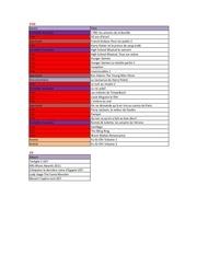 Fichier PDF liste dvd livre cd vente