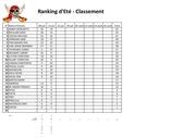 07152017 classement ranking