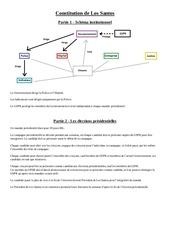Fichier PDF constitution de los santos 3 0