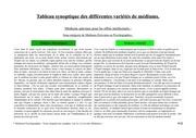 tableau synoptique des differentes varietes de mediums 9