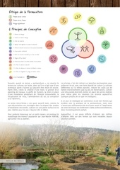 BULLETIN-DOSSIER-permaculture.pdf - page 2/6
