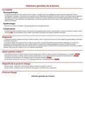 Fichier PDF infections genitales de la femme