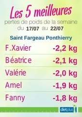 top 5 pertes de poids