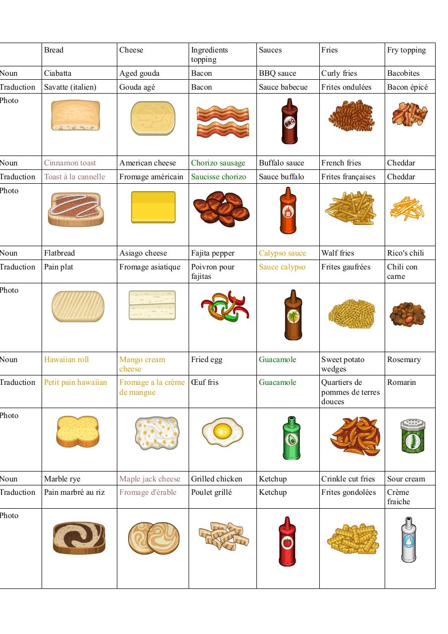 papa's cheeseria ingredients.pdf - page 2/8