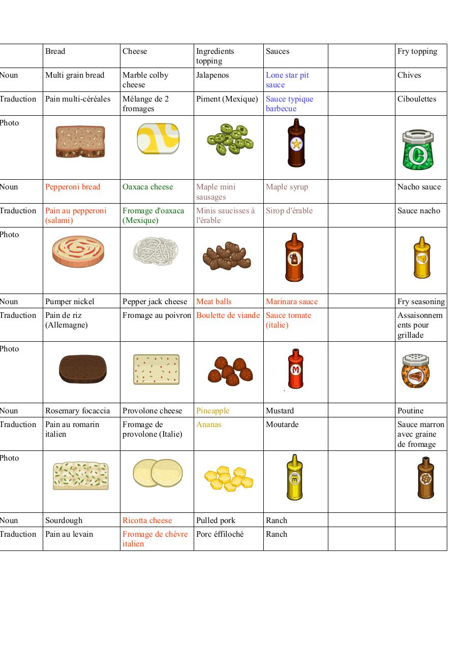 papa's cheeseria ingredients.pdf - page 3/8