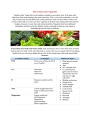 how to start a raw vegan diet