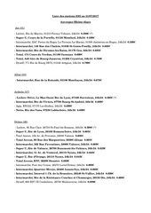Fichier PDF stationse85 31072017