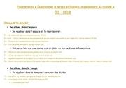 Fichier PDF programmation q le temps et l espace ce2