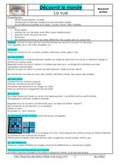 Fichier PDF la vue