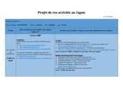 projet de vos activite s au japon