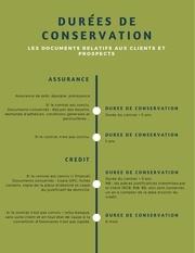 conservation clients