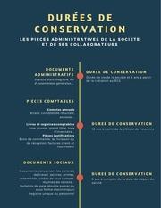 duree de conservation 1