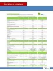 Fichier PDF mutuelle mgen