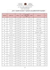 resultats contractuels primaire 2017 pdf