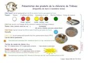 fiche presentation des produits chevrerie de trebosc 2017