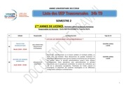 liste des uep transversales licences 2nd semestre 2017 2018