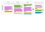 progressivite competences cycle2 au cycle4