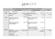 Fichier PDF transports temoinlympiades 1