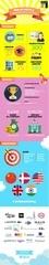 infographie lpnp batch 2