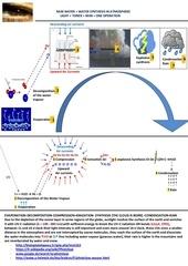 rain water water synthesis in atmosphere en fr 3