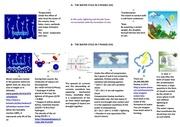 Fichier PDF water cycle in 7 phases en fr 2