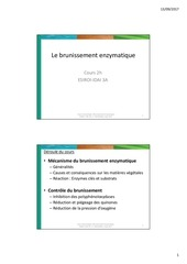 00 cours be esidai 3a 2017
