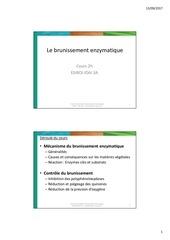 Fichier PDF 00 cours be esidai 3a 2017