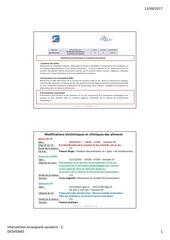 Fichier PDF 01 seance de td esidai 3a 2017