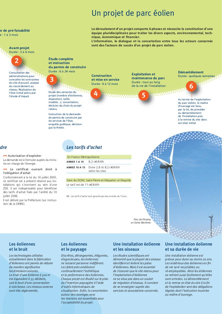 Document_ERDF_Energie_eolienne.pdf - page 3/4