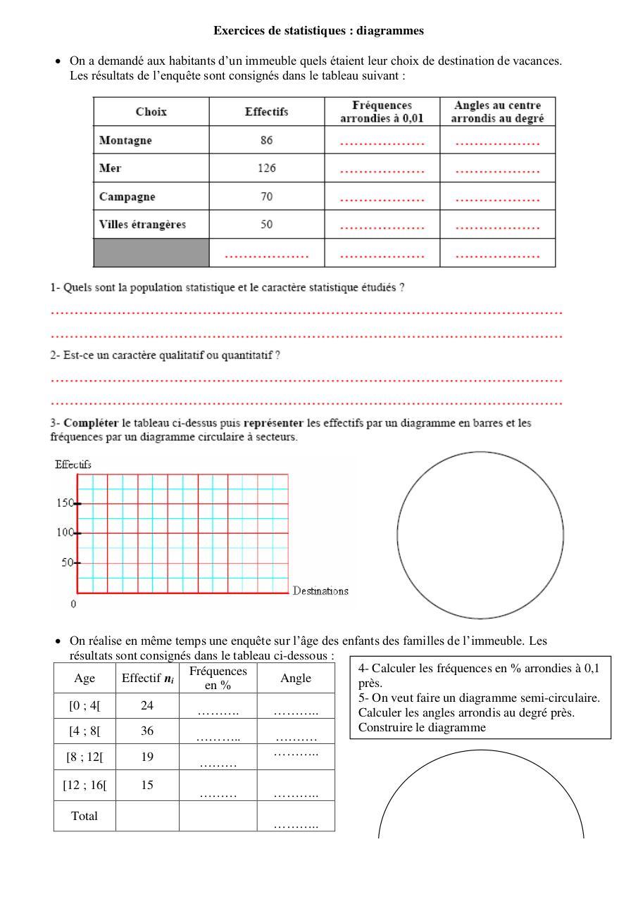 Exercices Stat Diagrammes Par  Physiquemaths Fr