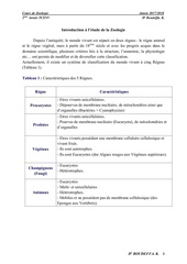 Fichier PDF ch01 presentation du regne animal