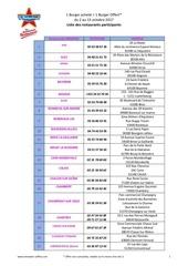 liste des restaurants participants