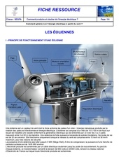 ressource energie eolienne