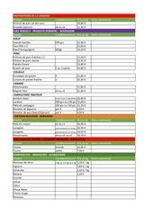 liste produits