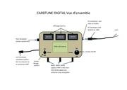 carbtune plans mecanique