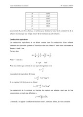 Cours  lisence_GP electrochimie et corrosion.pdf - page 6/27