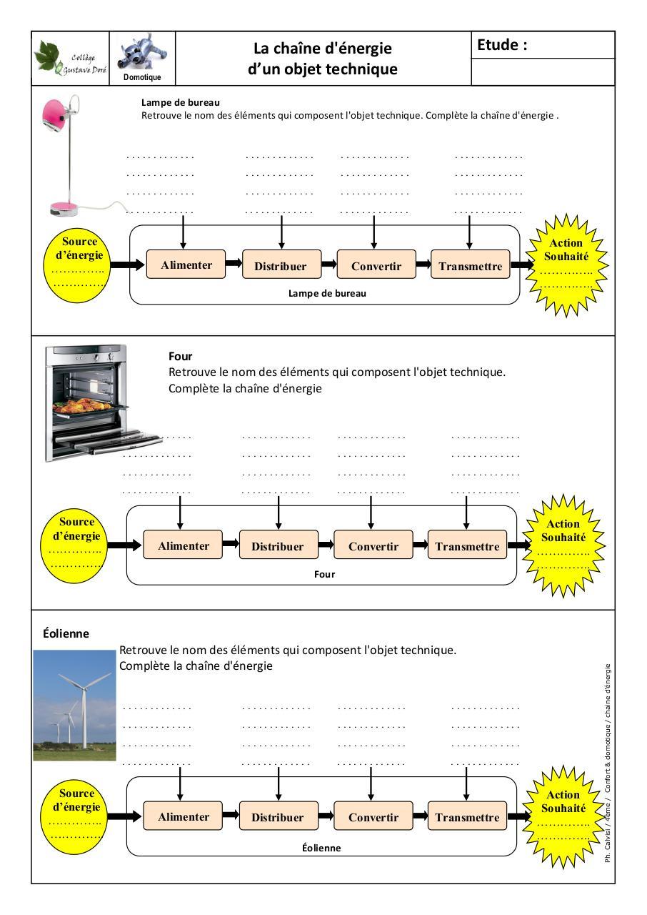 Chaine Energie Par Calvisi Philippe Fichier Pdf