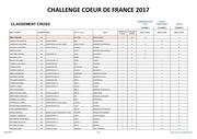 ccdf canicross 2017