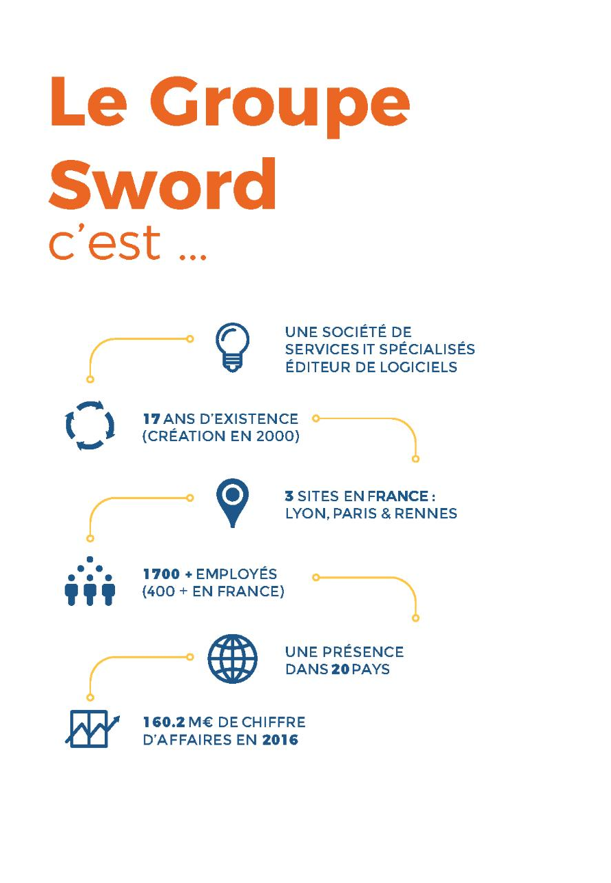 Stages SWORD.pdf - page 2/27