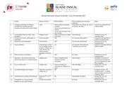 Fichier PDF activites lfbp semaine lycees